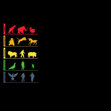 Life Evolution Minimalism - Android / iPhone HD Wallpaper Background Download HD Wallpapers (Desktop Background / Android / iPhone) (1080p, 4k)